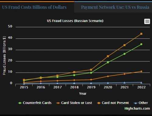 What If The US Follows Post EMV Fraud Path of Russia